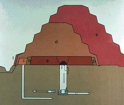 Egipto. Arqueólogo alemán lanza teoría sobre origen pirámides