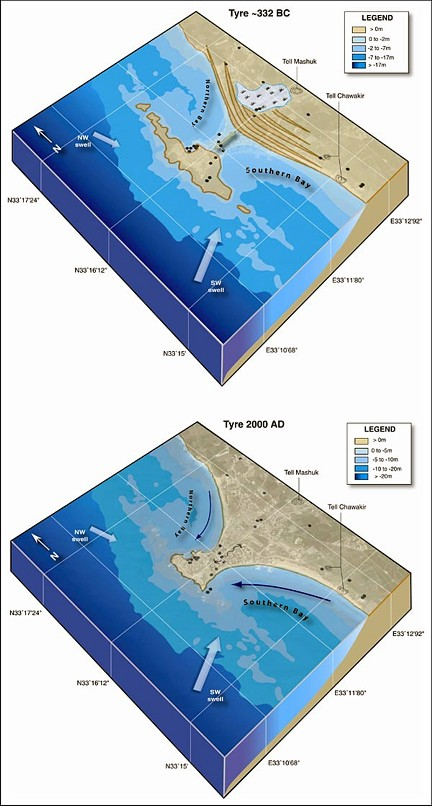 evolución costa Tiro 332 aC actual ta