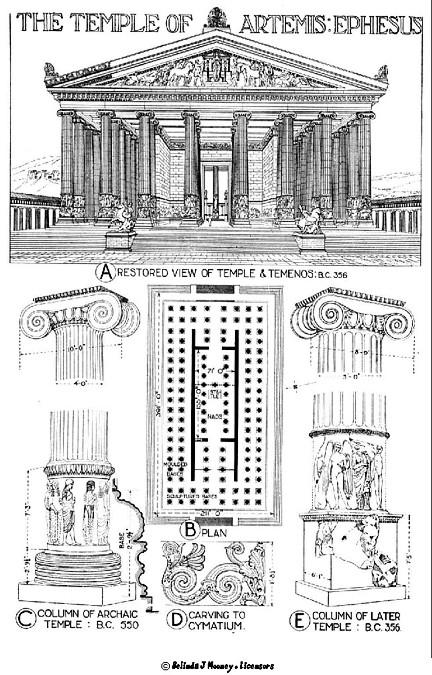 Templo de Artemisa en Éfeso | Terrae Antiqvae