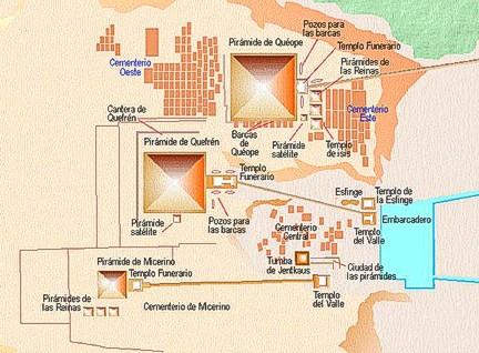 Meseta de Guiza complejo pirámides TA