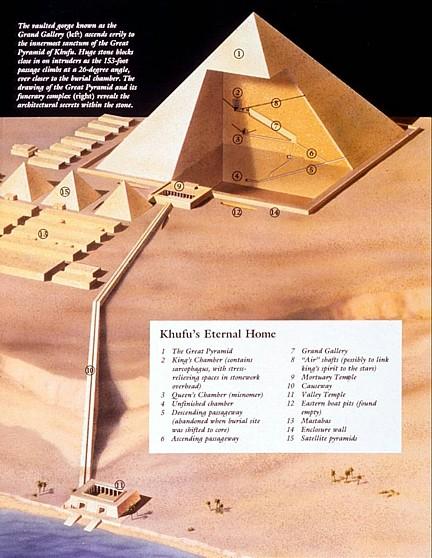 Pirámide Khufu en meseta Guiza ta