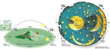 Goseck (Alemania) Hallan un observatorio solar de 7.000 años